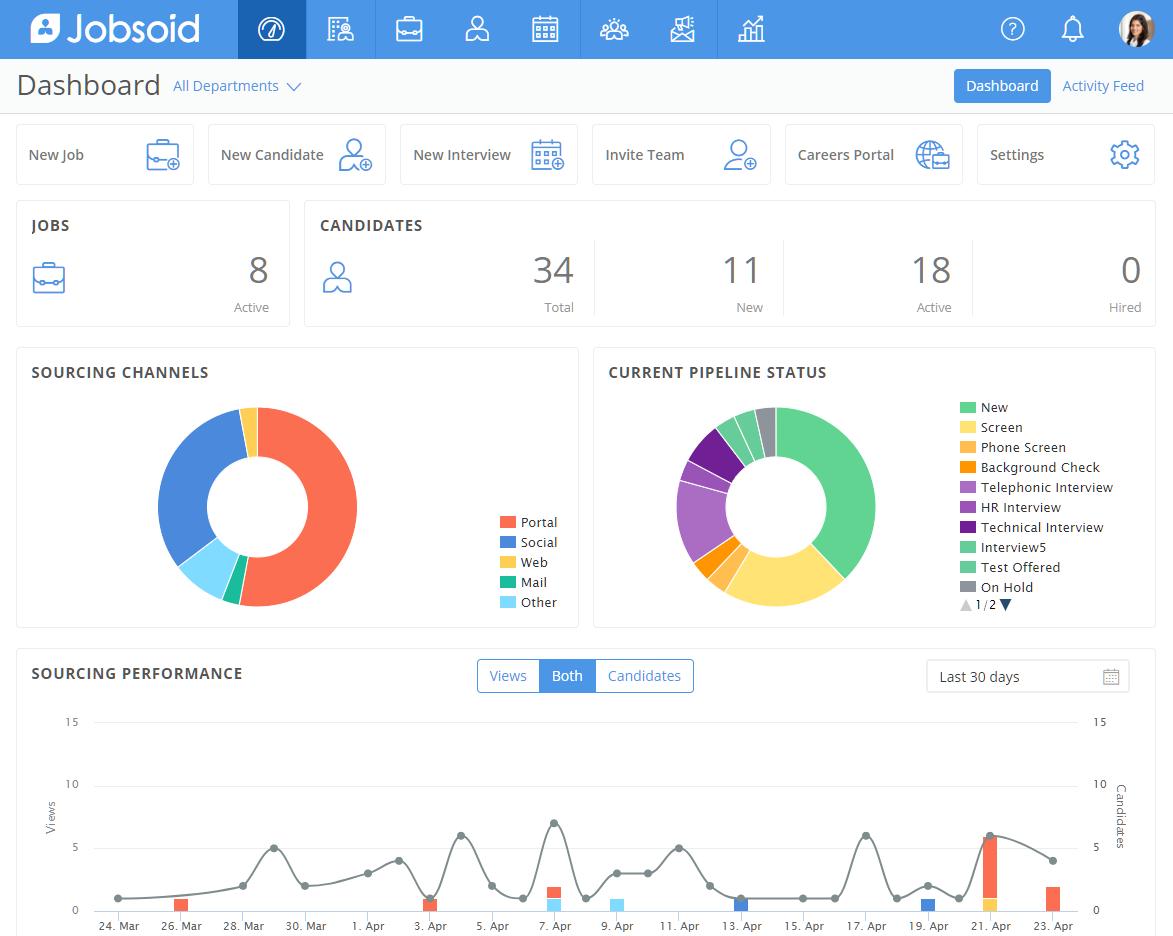 Jobsoid Demo - dashboard.PNG