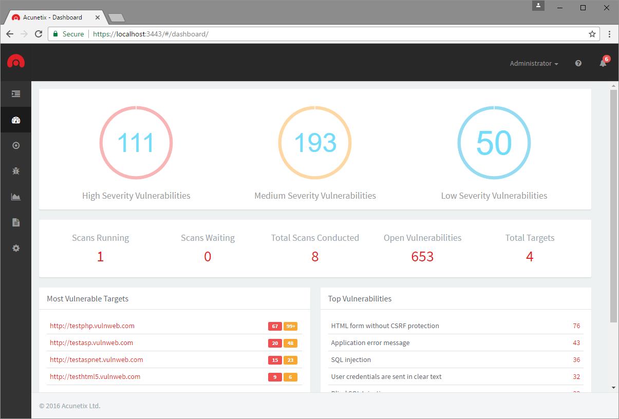 Acunetix Vulnerability Scanner Demo - Acunetix Dashboard