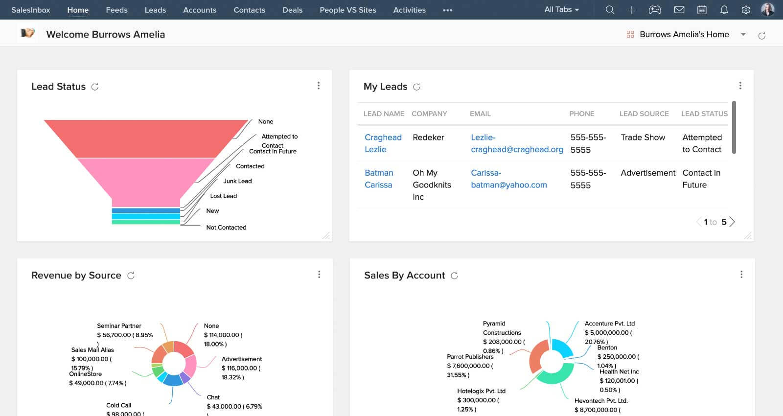 Zoho CRM Plus Demo - Sales force automation in Zoho CRM Plus.jpg
