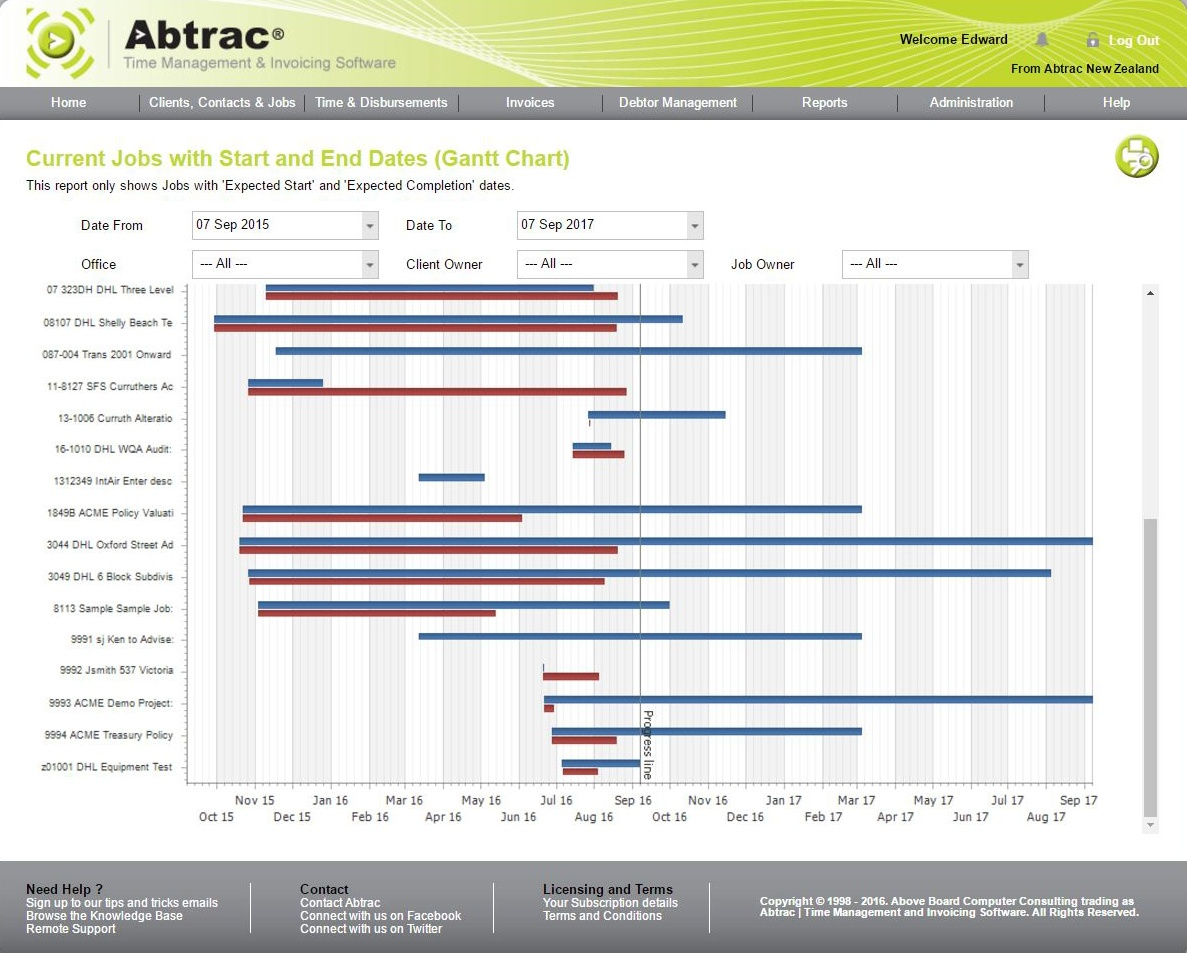 Abtrac Time Management & Invoicing Software Demo - ForwardPlanningGanttChart.jpg