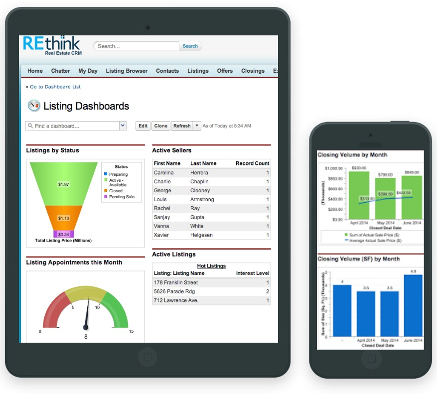REthink CRM Demo - Broker & Agent Dashboards