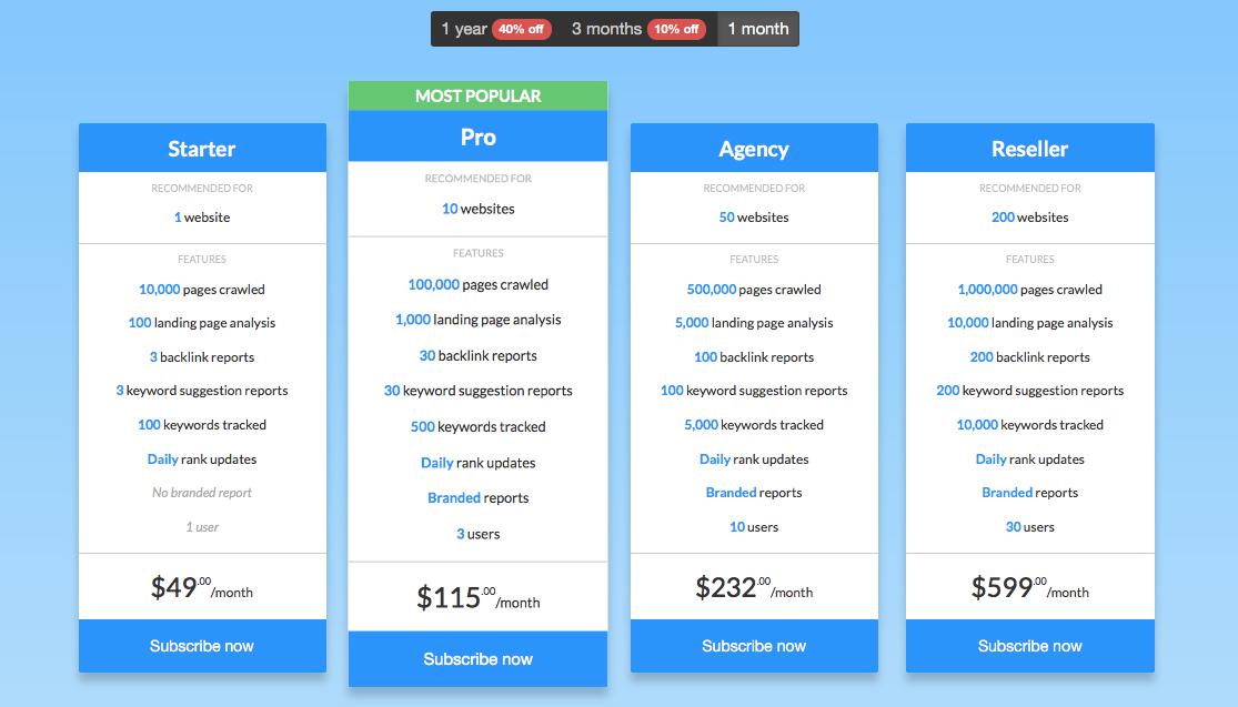 Site Analyzer Demo - Site Analyzer pricing