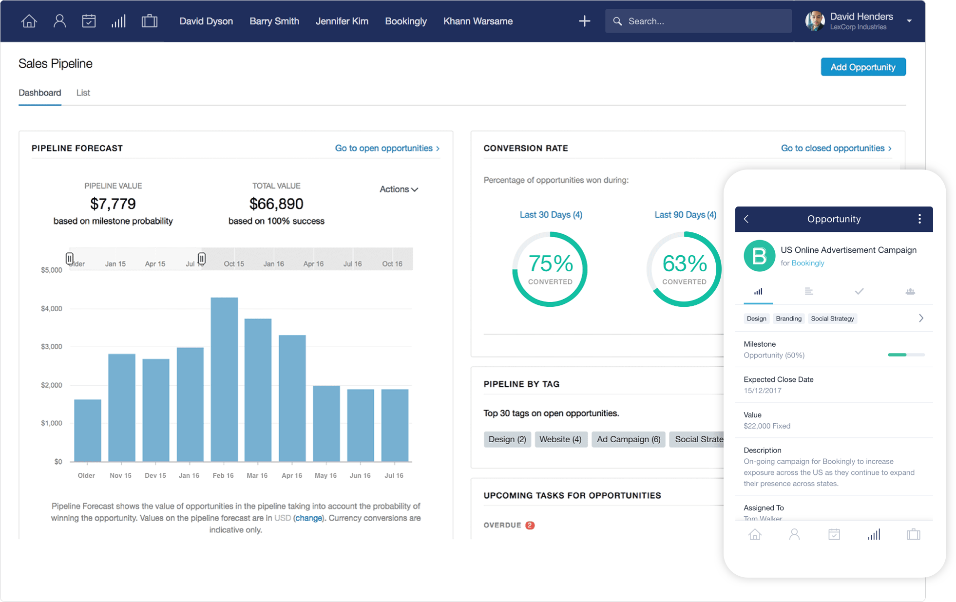 Capsule CRM Demo - Sales Pipeline Dashboard