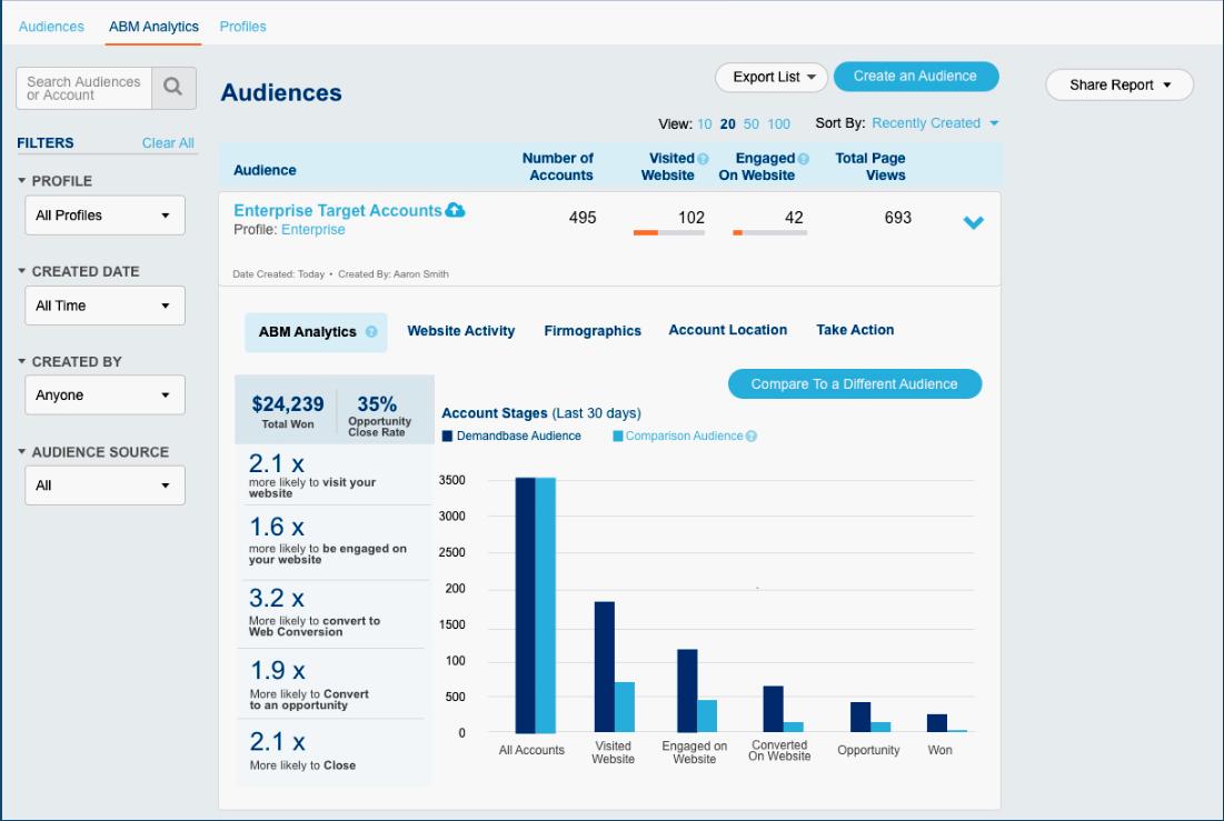 Demandbase Demo - The Demandbase ABM Platform