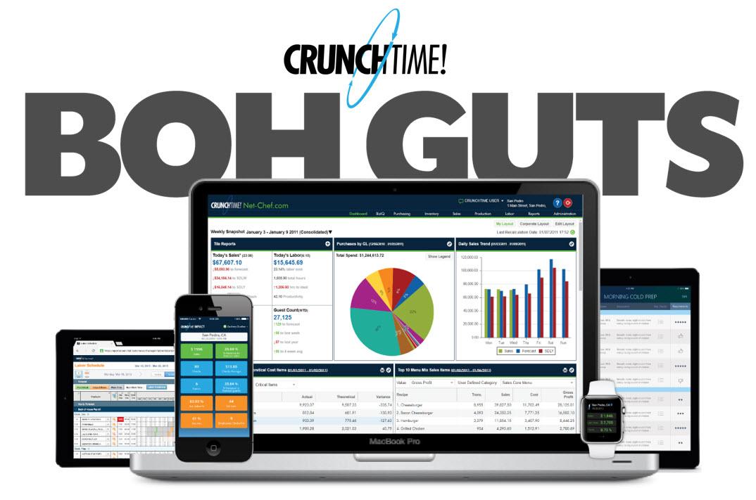 CrunchTime Back Office Solution Demo - CrunchTime is Enterprise Restaurant Management Software