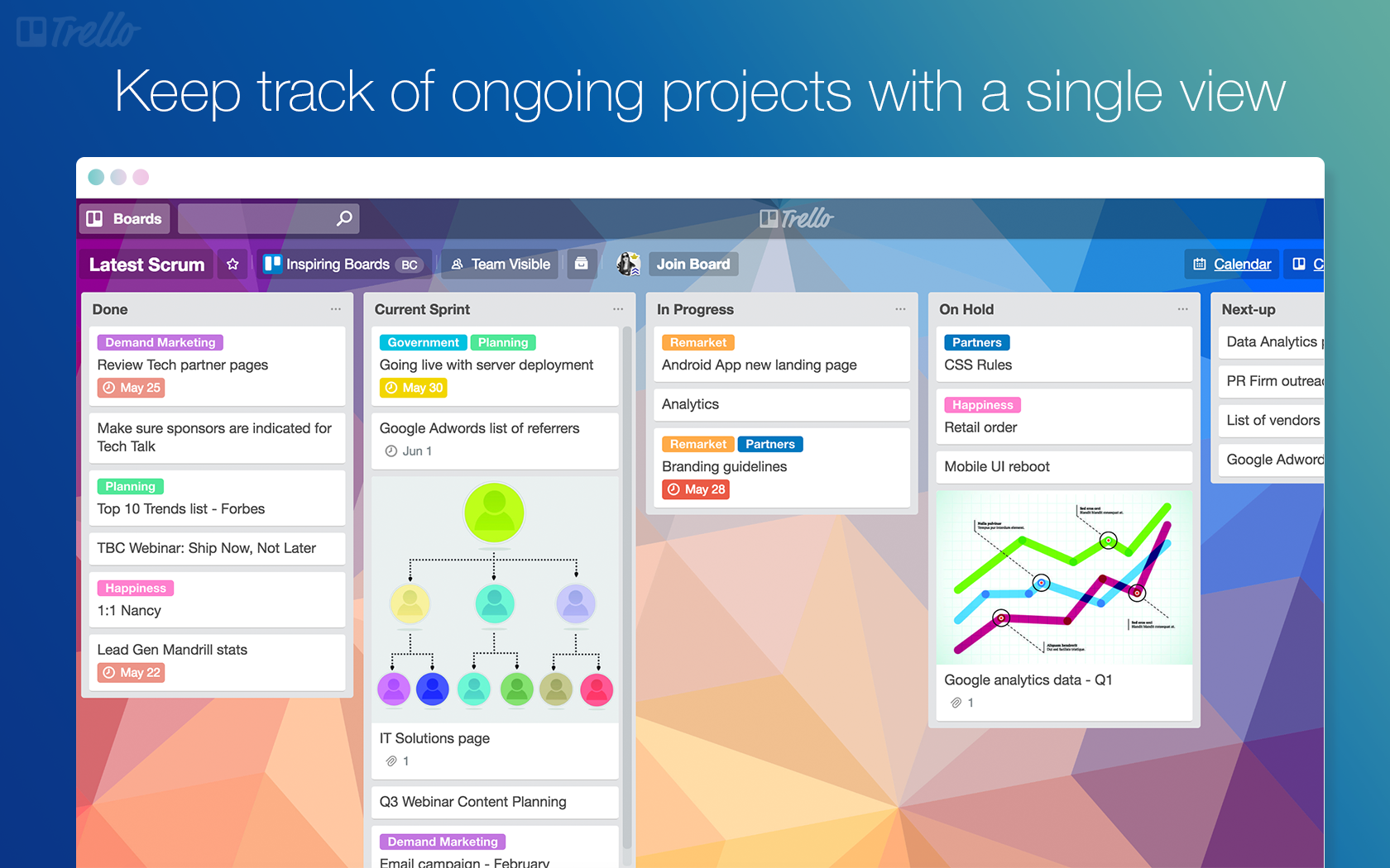 Trello Demo - Project Overview