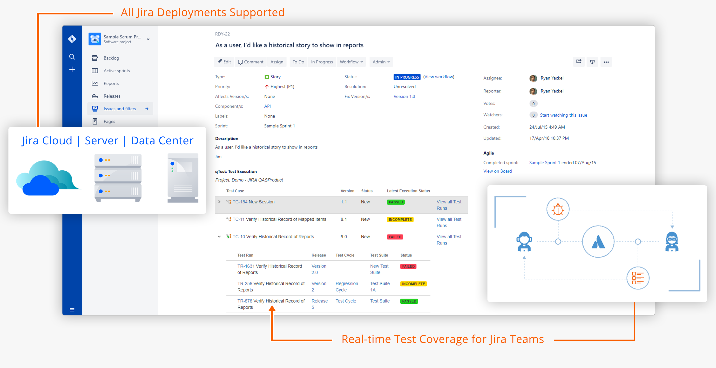 qTest Demo - qTest and Jira - Better Together for Agile Test Management