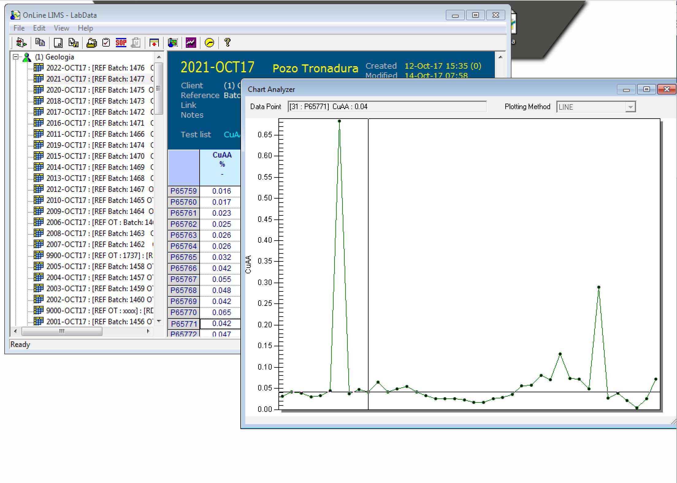 Chromeleon Chromatography Data System (CDS) vs LIMS