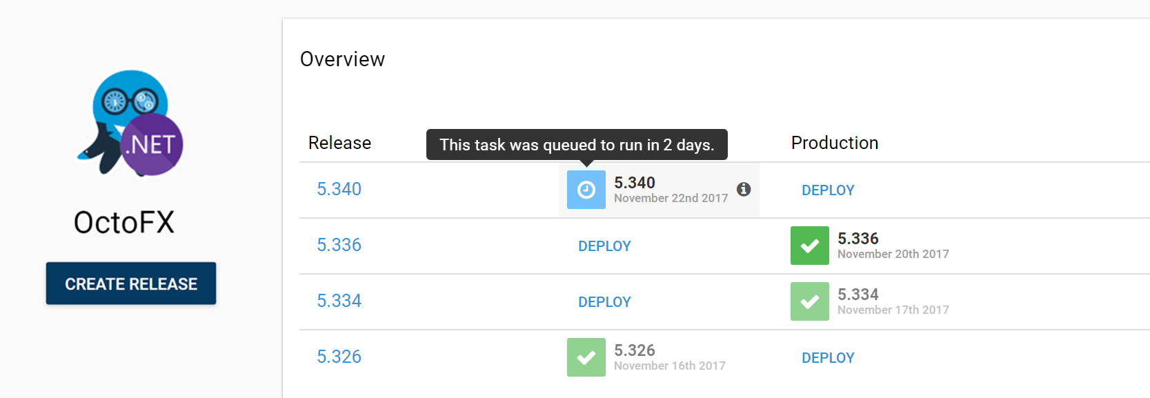 Octopus Deploy Demo - Intuitive, easy to use dashboard