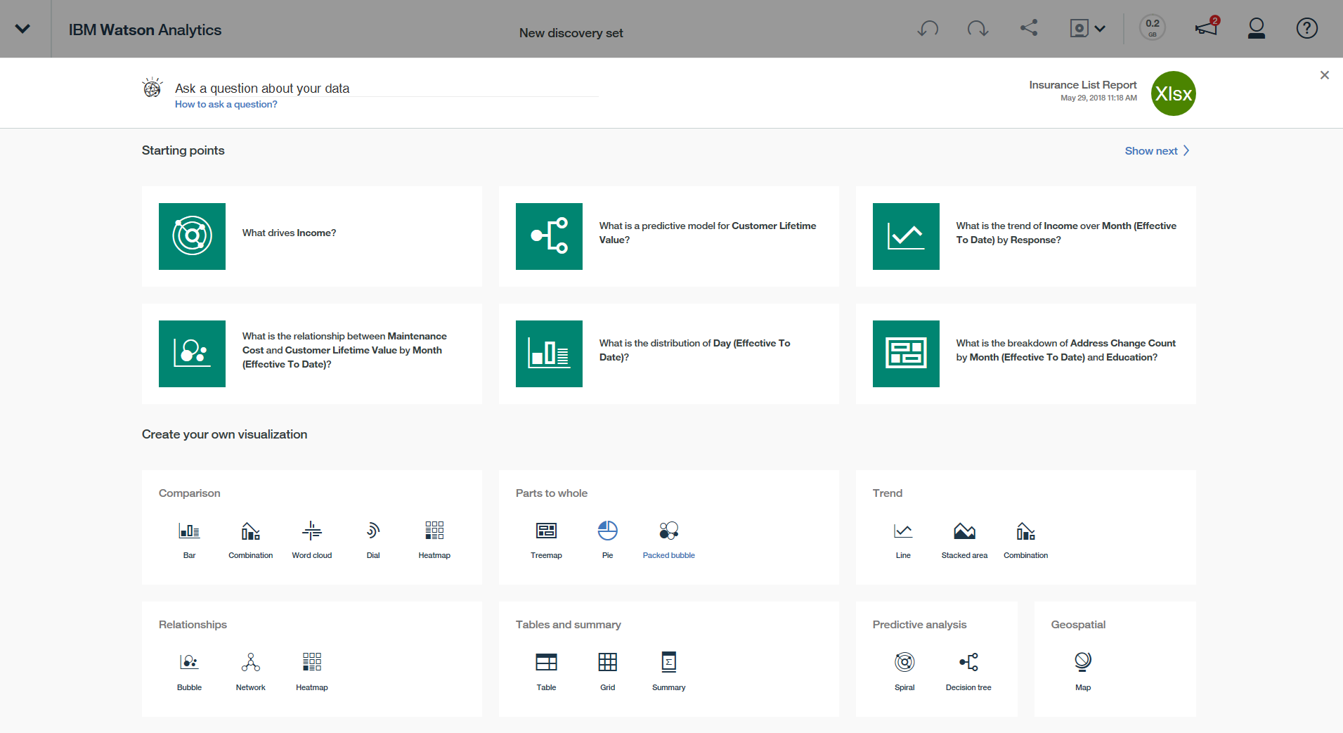 IBM Watson Analytics Demo - Starting Points