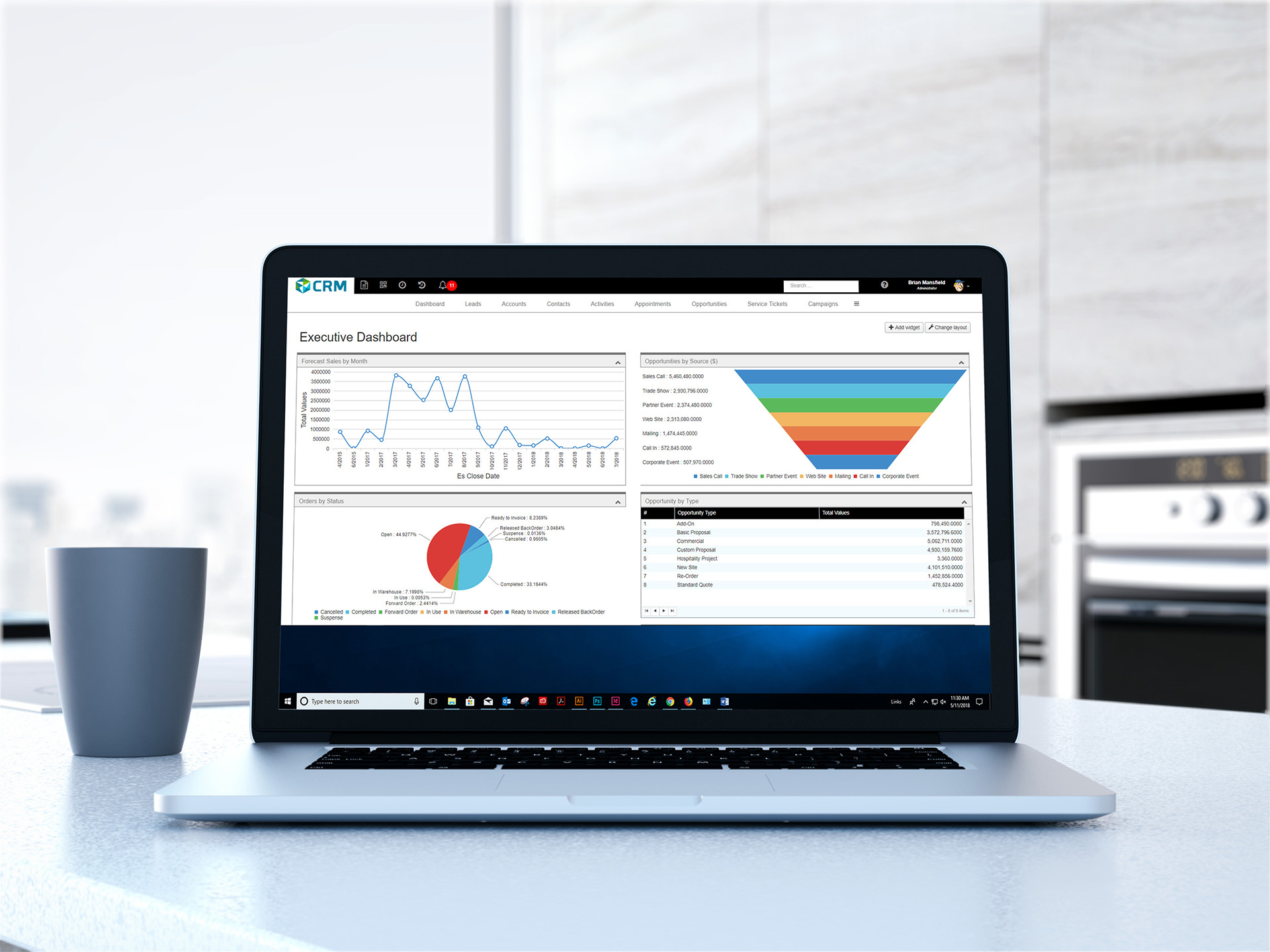 SYSPRO Demo - SYSPRO CRM Dashboard