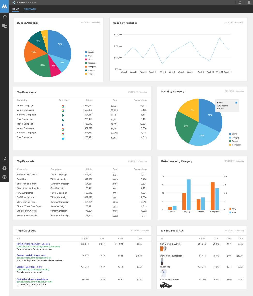 Marin Software Demo - Screenshot-dashboard.png