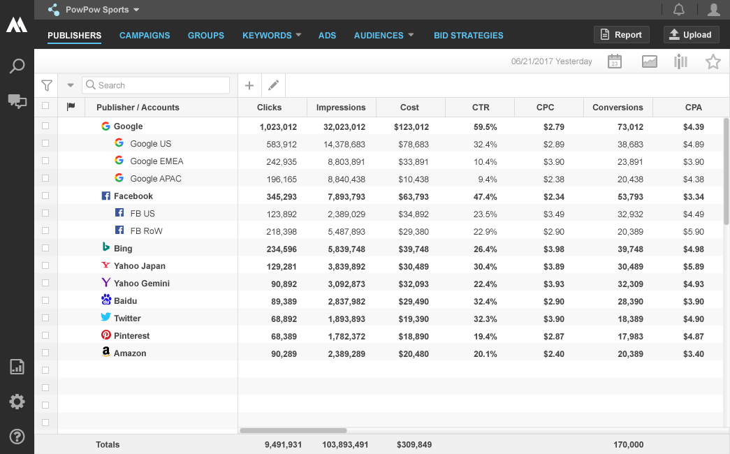 Marin Software Demo - Screenshot-publisher-1.png