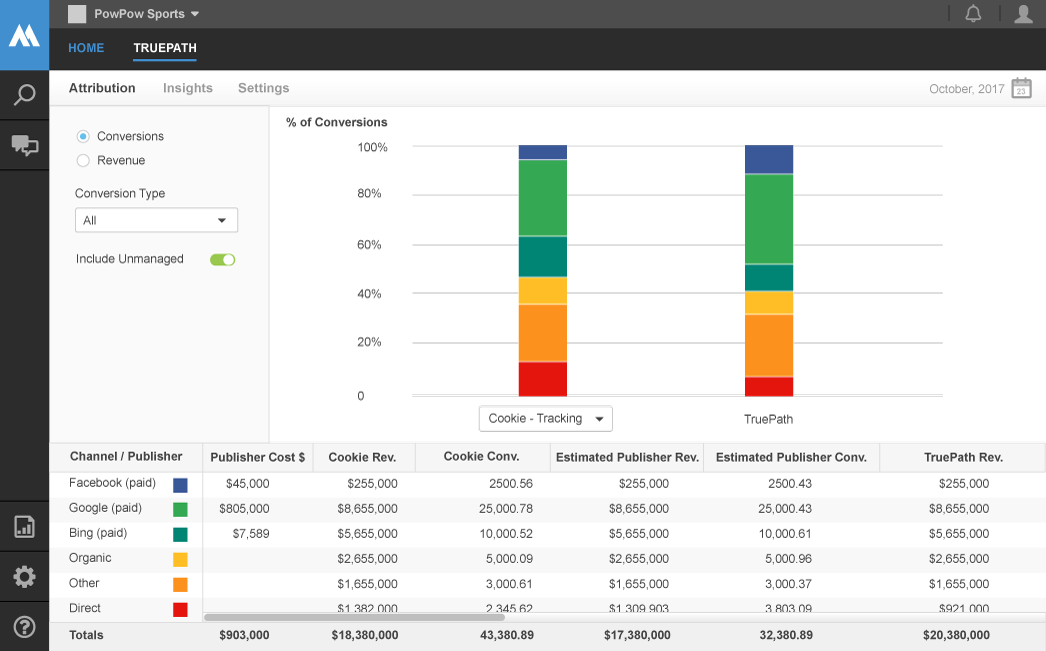 Marin Software Demo - Screenshot-truepath-1.png