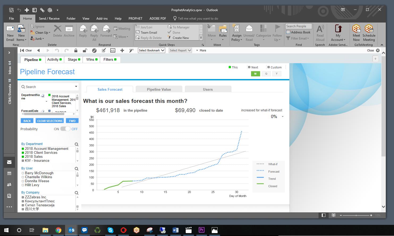 Prophet CRM Demo - Forecast Sales Numbers With Prophet Analytics