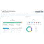 Zoho Campaigns Demo - campaigns-analytics.png