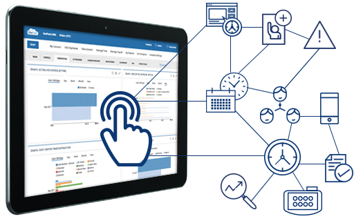 OnePoint HCM Demo - Workforce Management Solutions