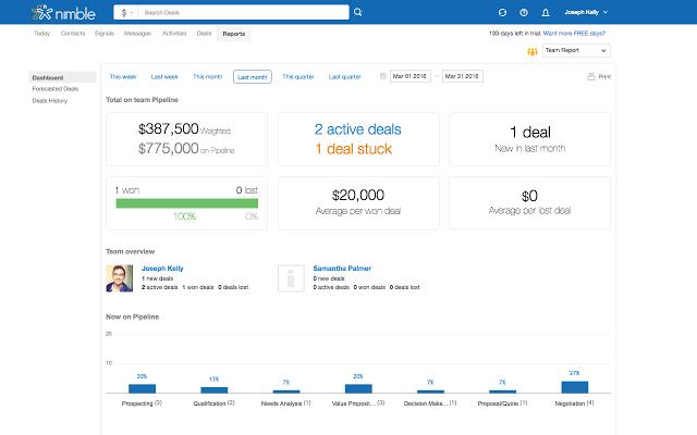 Nimble Demo - Sales Forecasting & Analytics