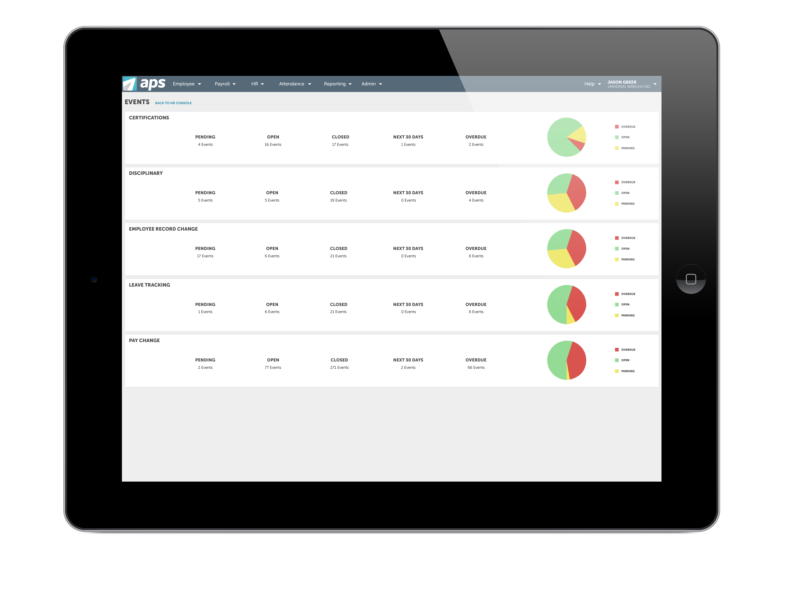 APS Core HR Solution Demo - Benefits Administration Dashboard