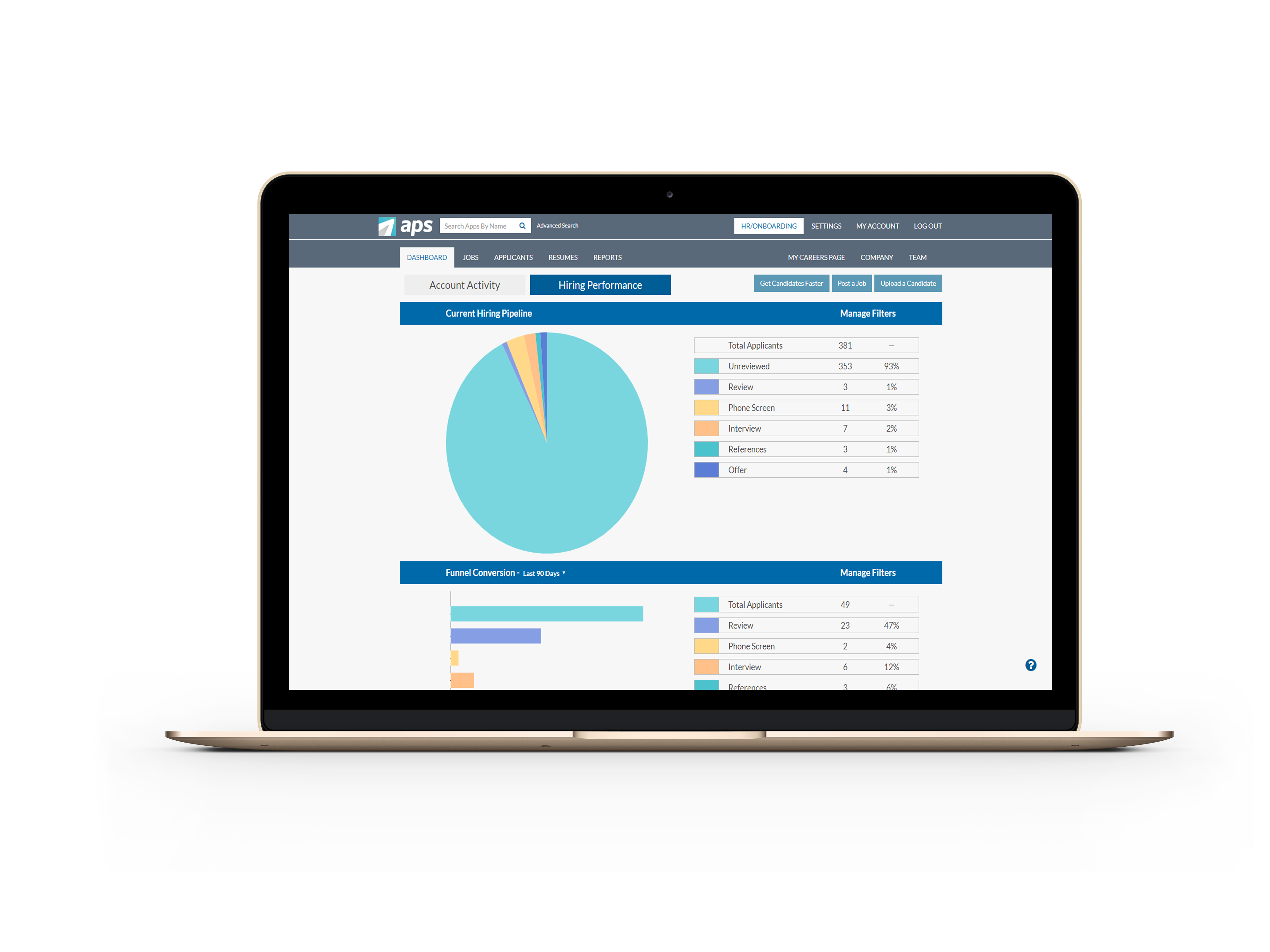 APS Core HR Solution Demo - Hiring Performance Dashboard
