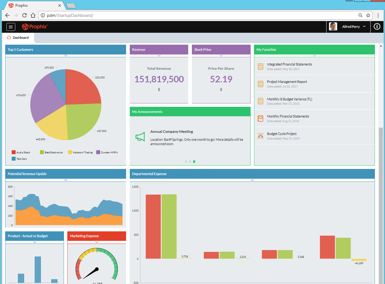 Prophix Software Demo - Dashboards