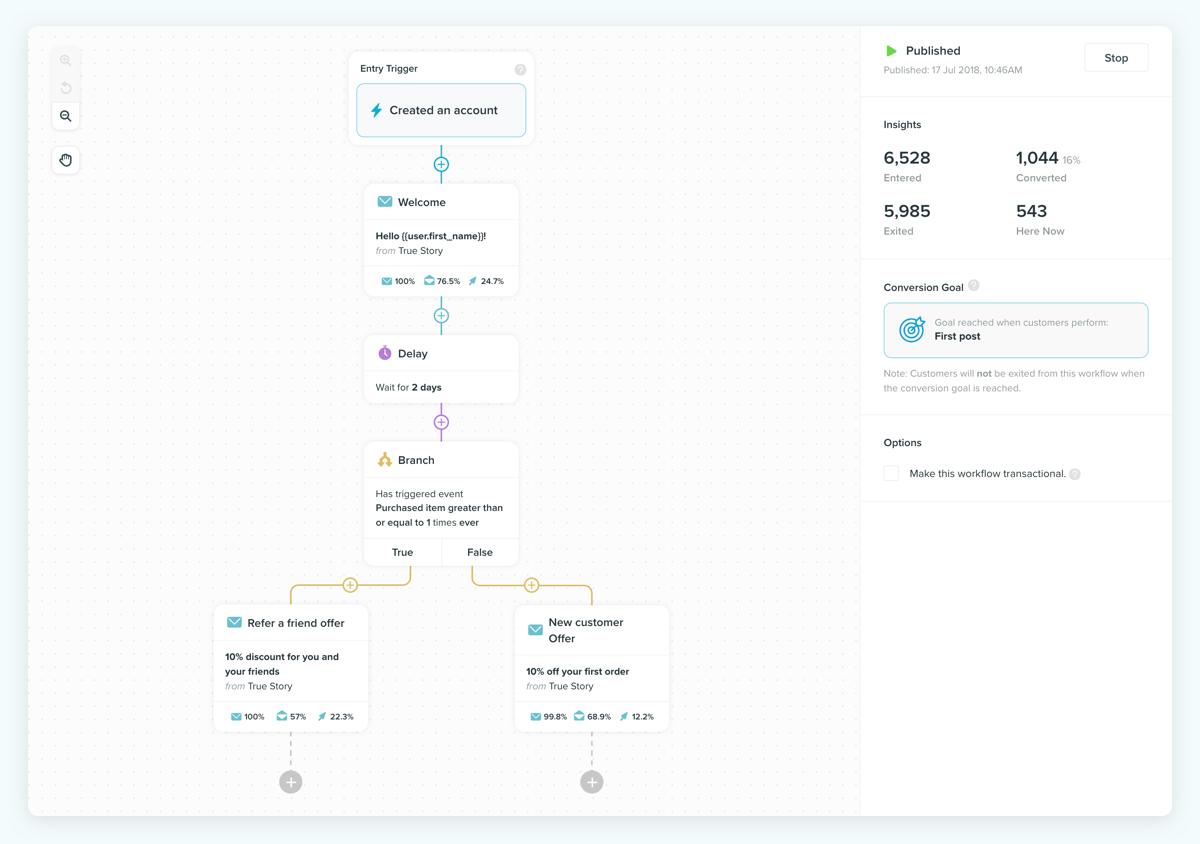 Vero Demo - Workflows