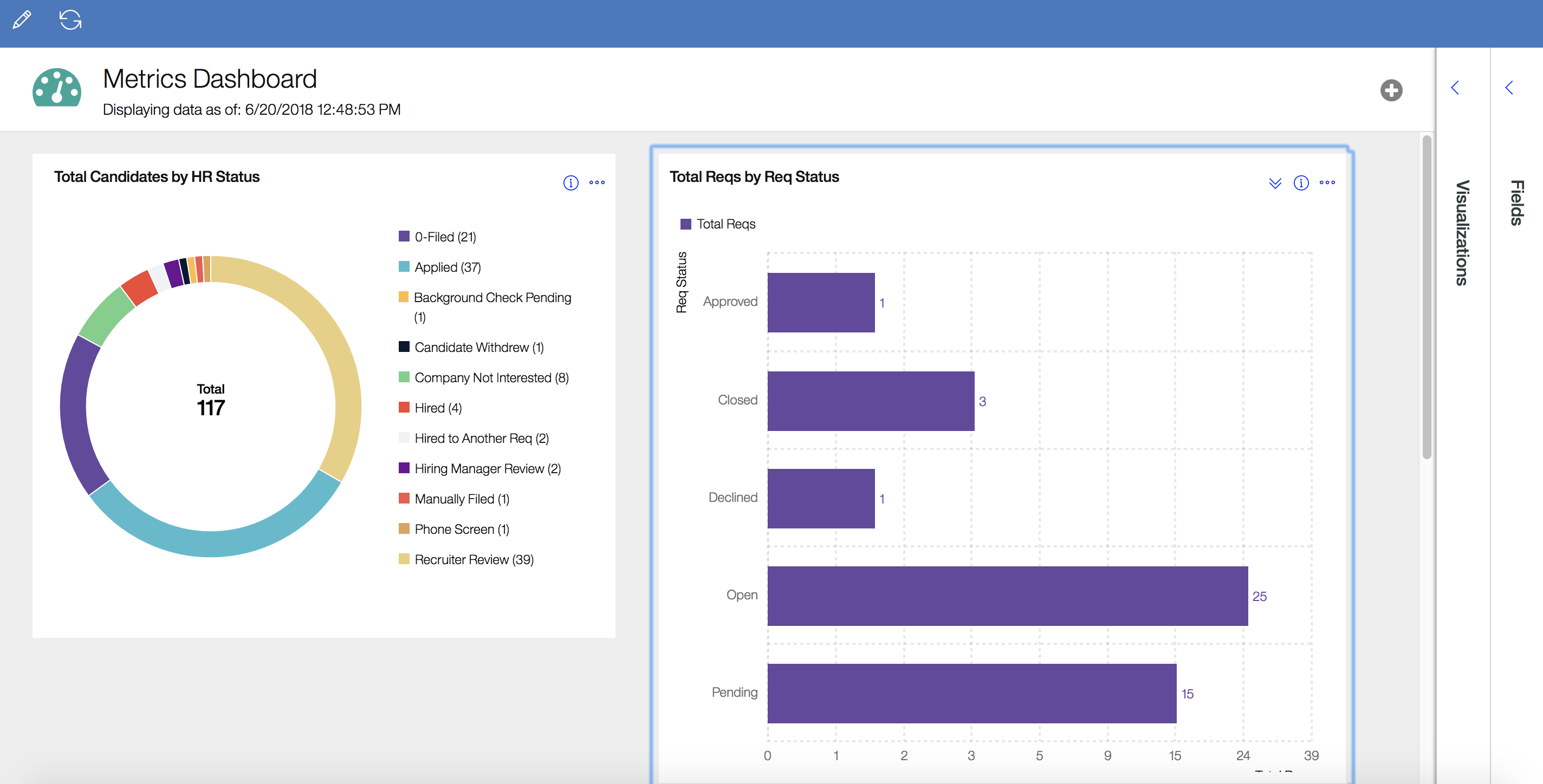 IBM Kenexa Talent Acquisition Suite Demo - BrassRing Metrics Dashboard