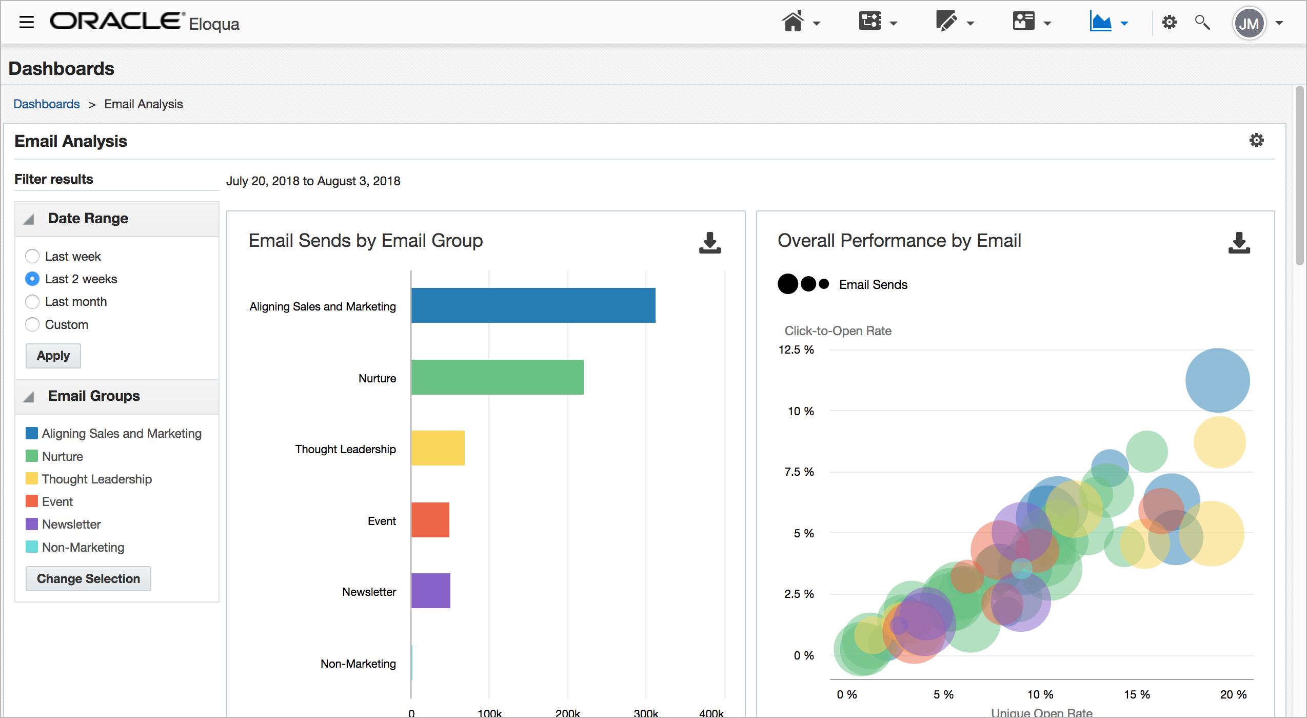 Oracle Eloqua Demo - Next Generation Analytics To Measure Marketing Success