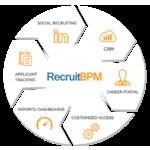 RecruitBPM Demo - recruitbpm-features.png
