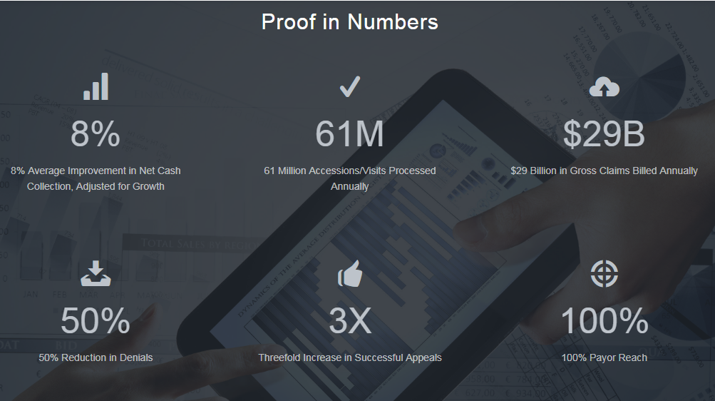 XIFIN RPM Demo - RPM 9 Proof In Numbers
