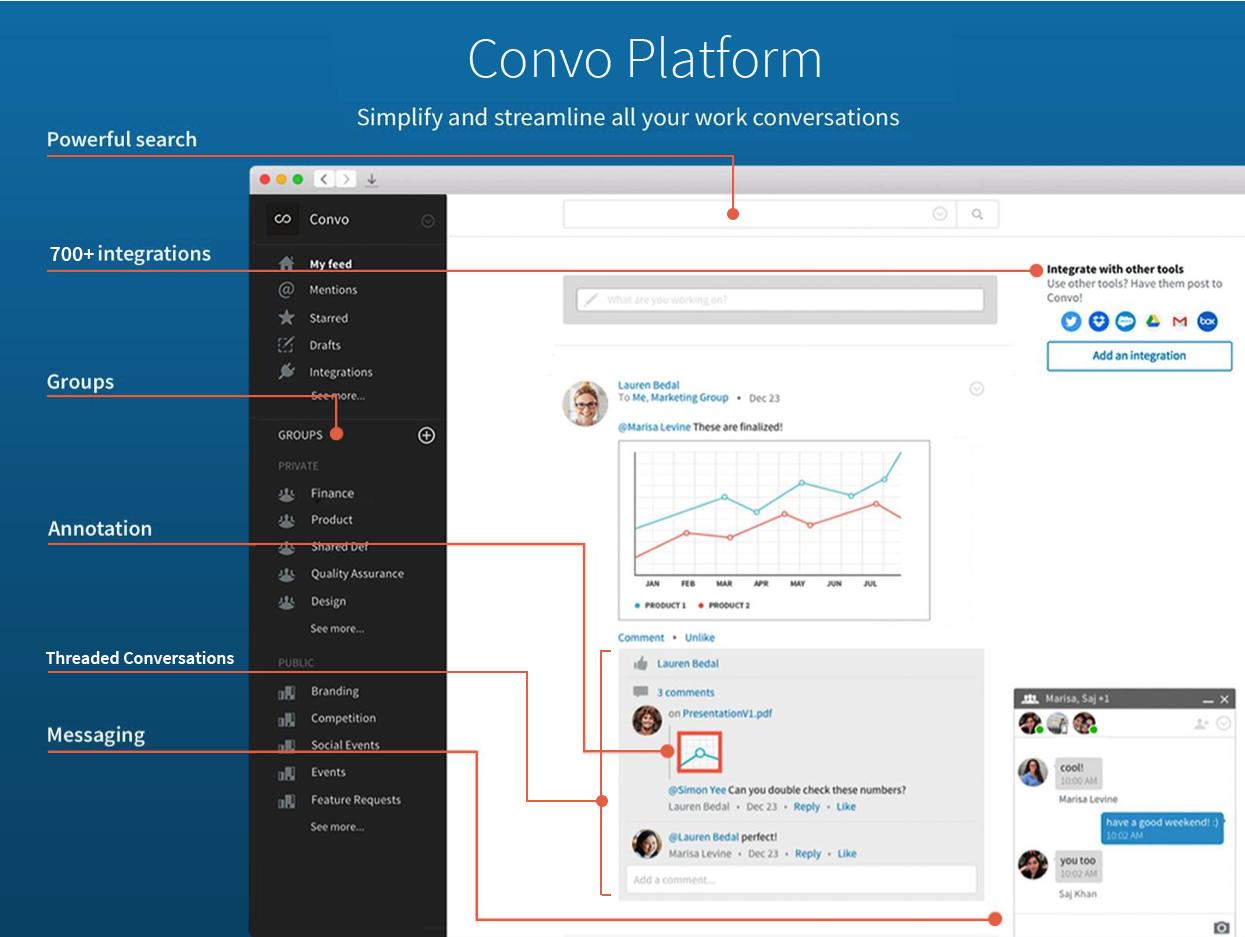 Convo Demo - Convo Platform