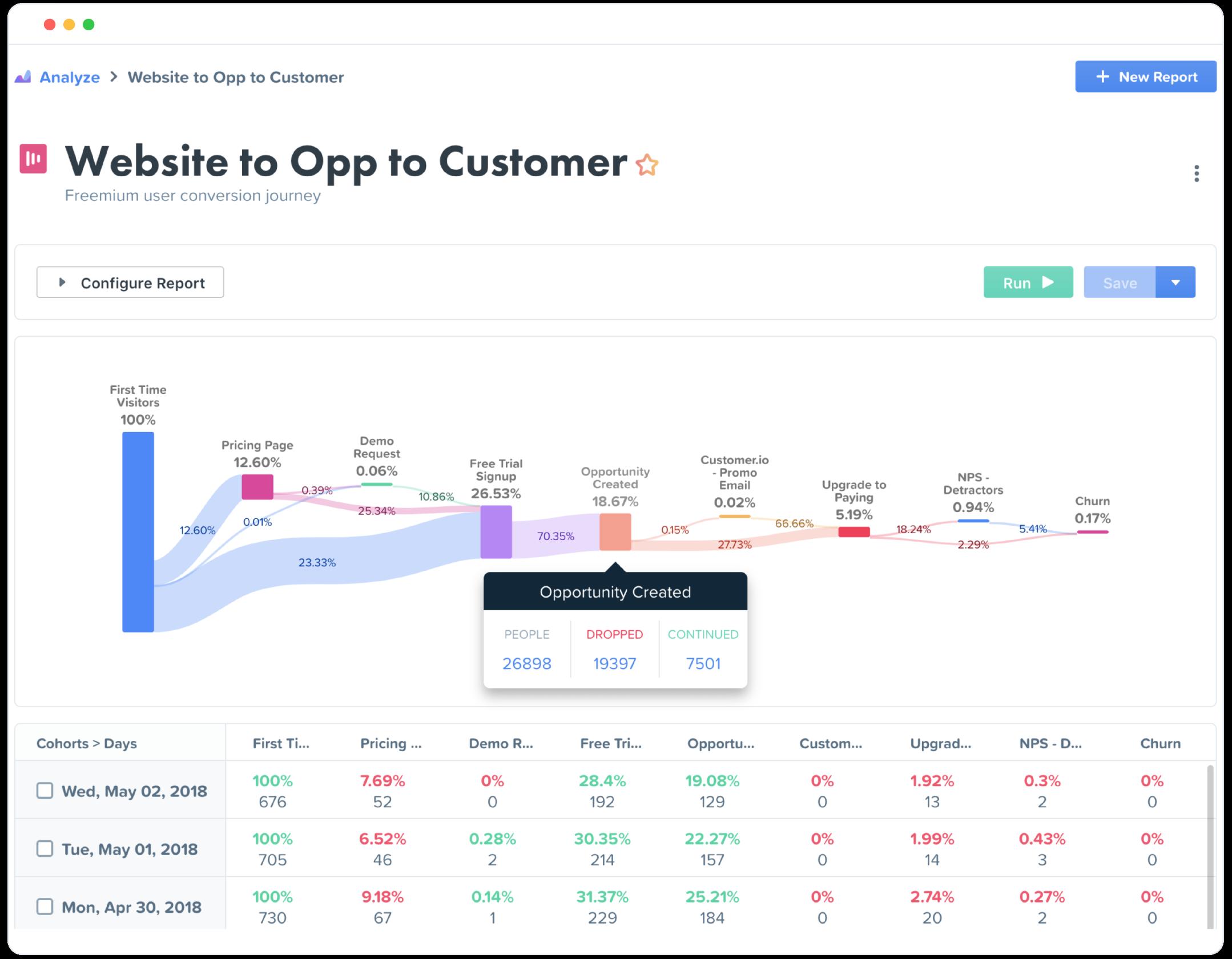 Woopra Demo - Advanced Customer Journey Analytics