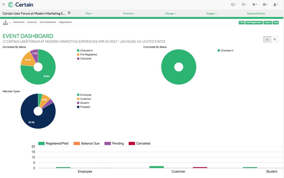 Certain Platform Demo - Event Dashboard