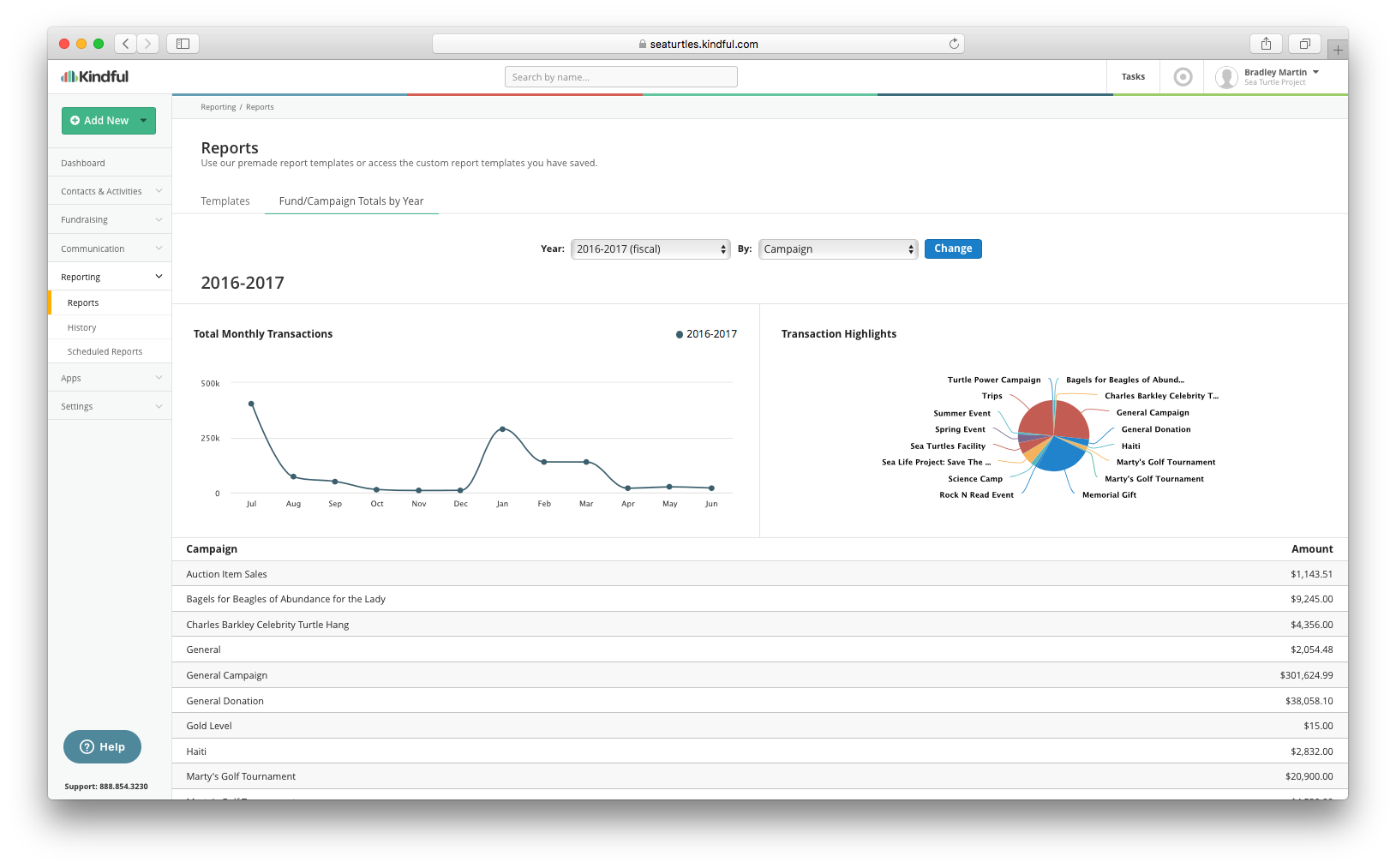 Kindful Demo - Built-in Reports