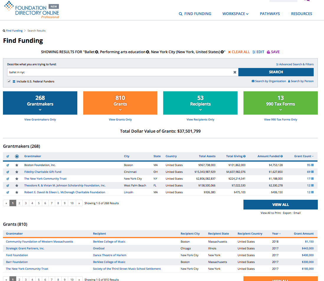 Foundation Directory Online Demo - Funding insights relevant to your mission