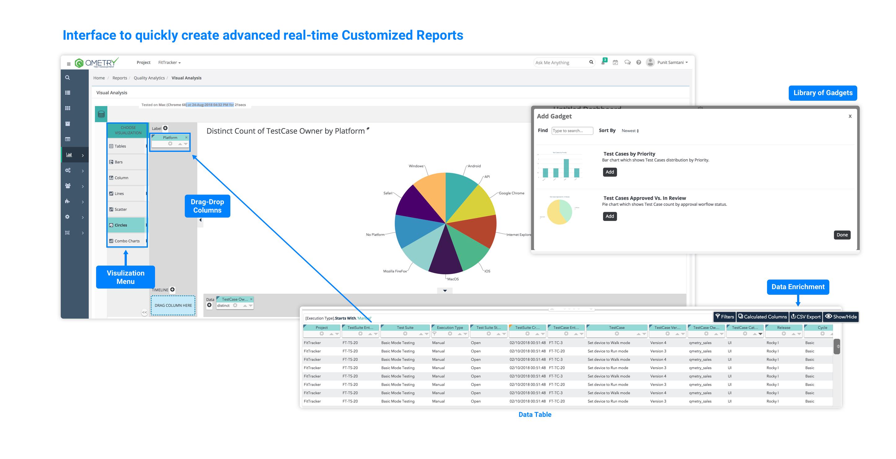 QMetry Test Management Demo - Custom Reporting & Dashboard
