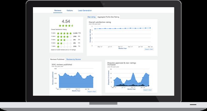 ConsumerAffairs.com Demo - Review insights to make key business decisions