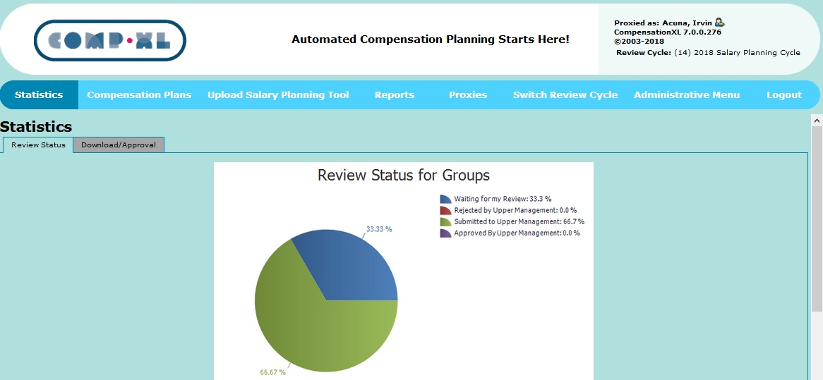 CompensationXL Demo - Statistics Page - Review Status View