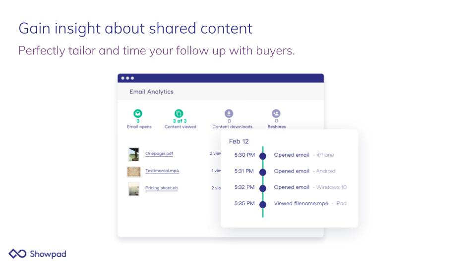 Showpad Content Demo - Gain insight about shared content