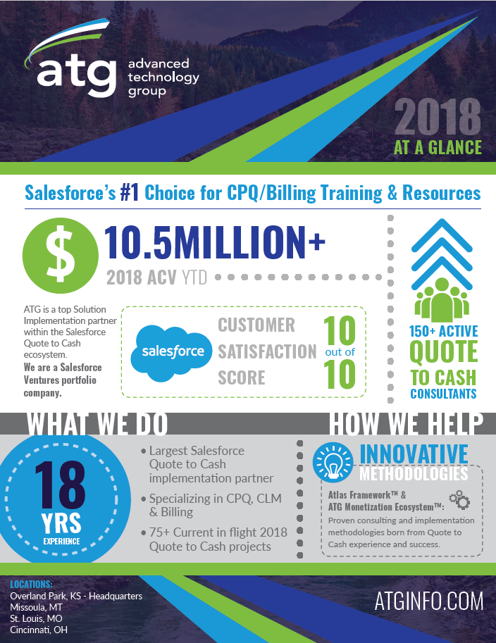 ATG Consulting Demo - Salesforce's #1 Choice for CPQ/Billing Training & Resources