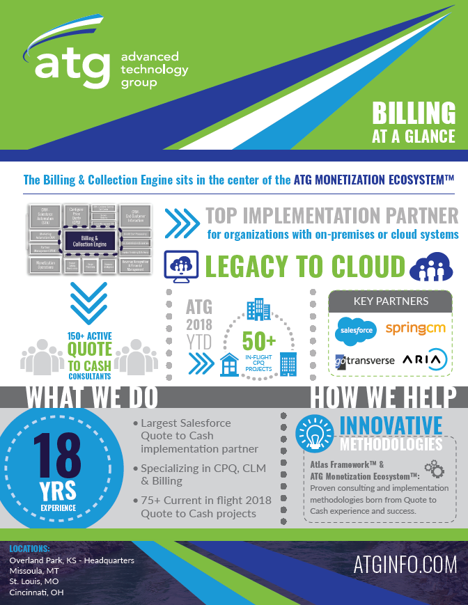 ATG Consulting Demo - The Billing & Collection Engine sits in the center of the ATG MONETIZATION ECOSYSTEM™