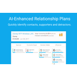 SalesDirector.ai Demo - Sales Relationship Planning