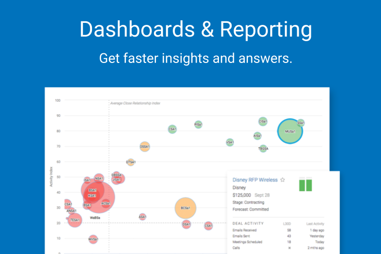 SalesDirector.ai Demo - Sales Dashboards & Reporting