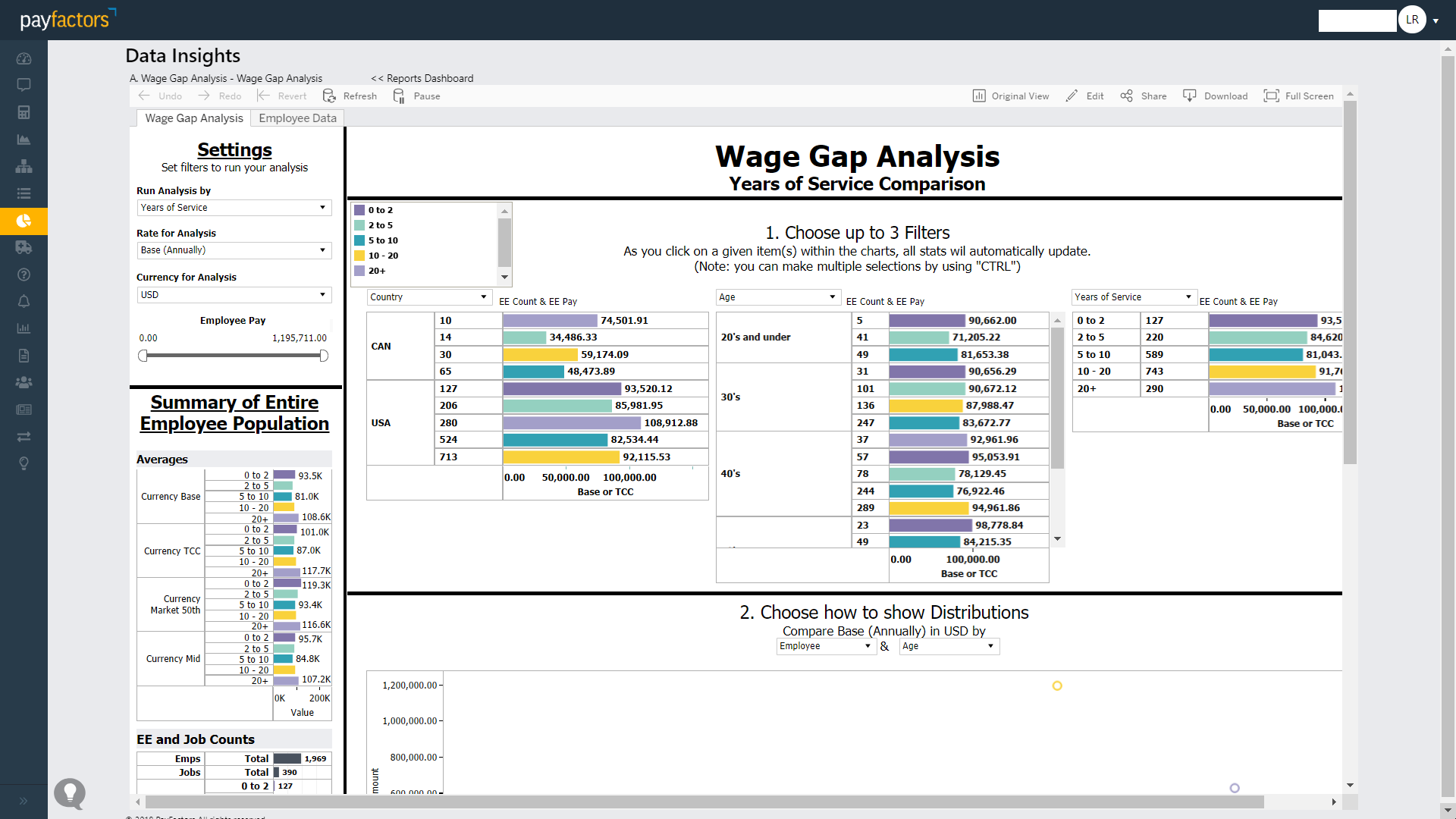 Payfactors Demo - Wage Gap Analysis - Data Insights