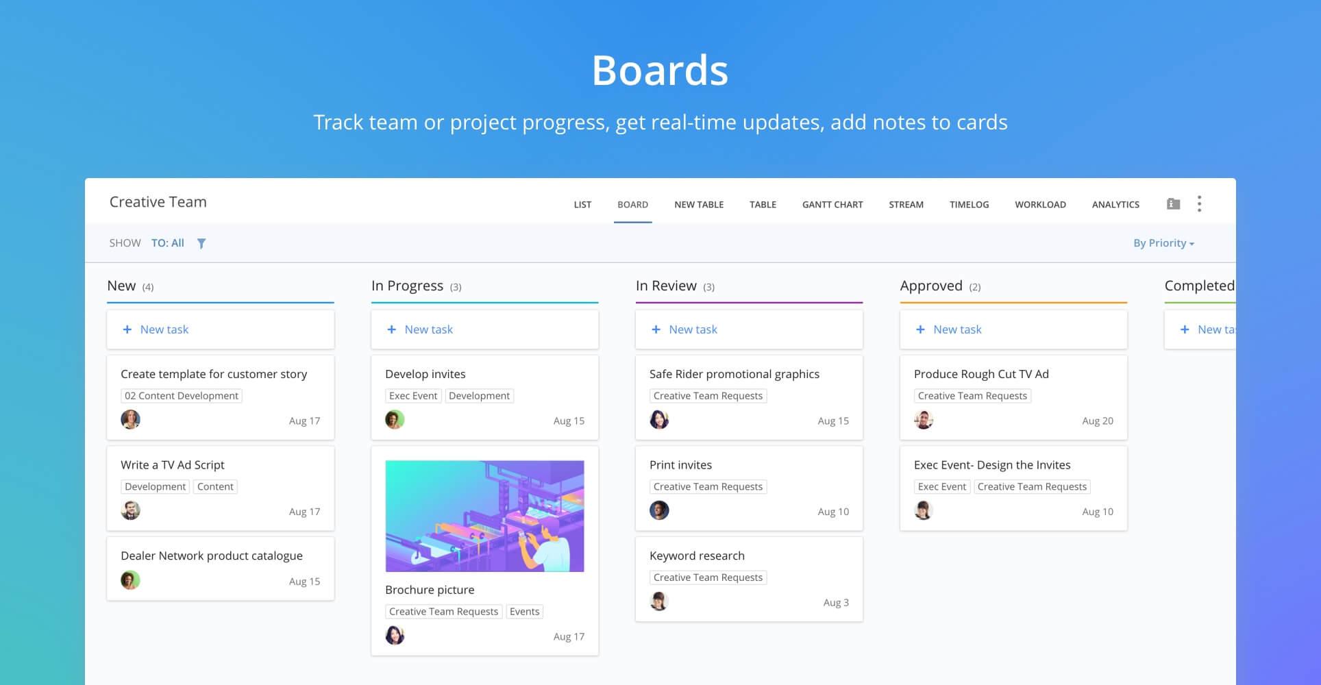 Wrike Demo - Boards