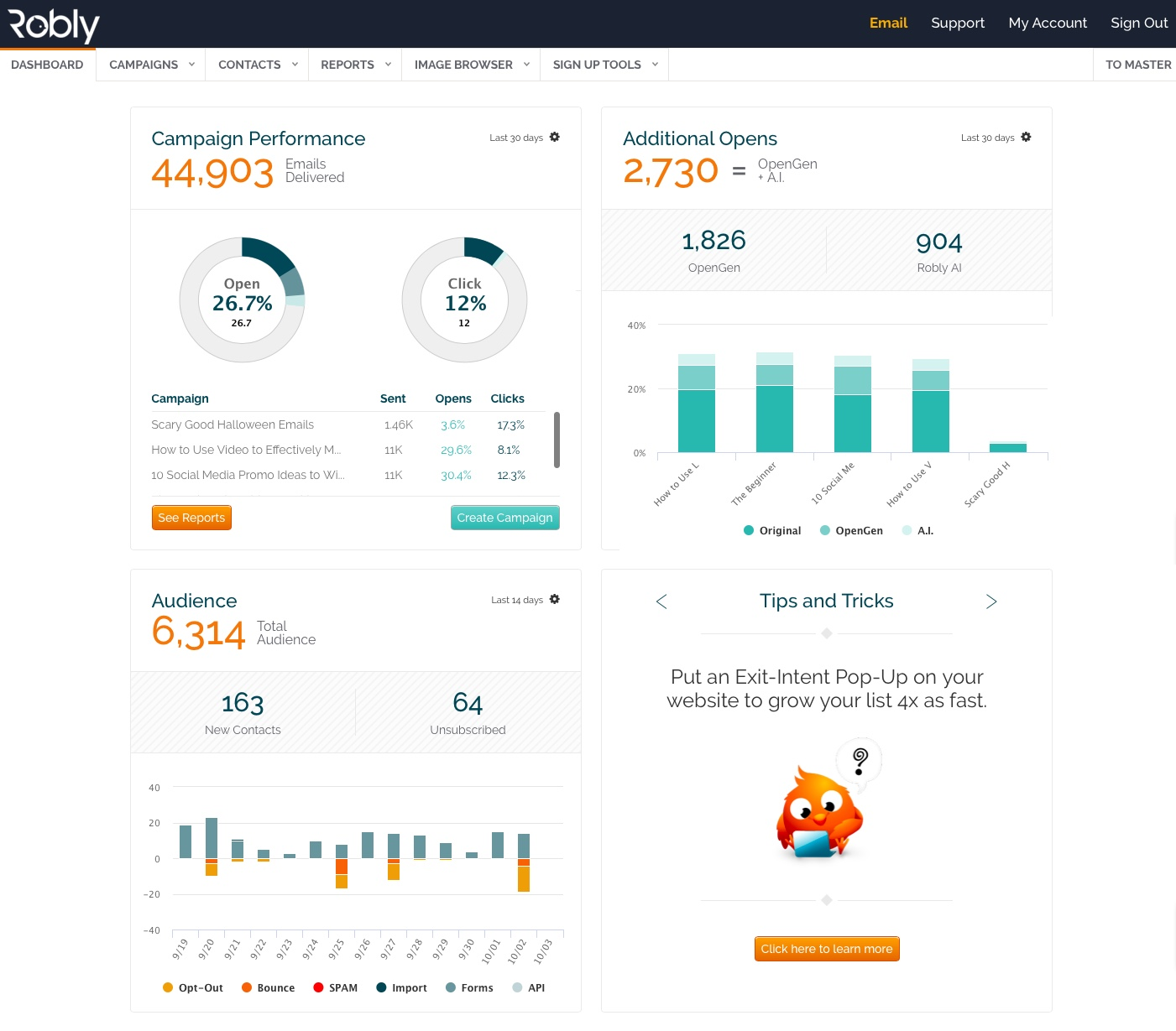 Robly Demo - Dashboard