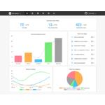 Viima Demo - Analytics in Viima