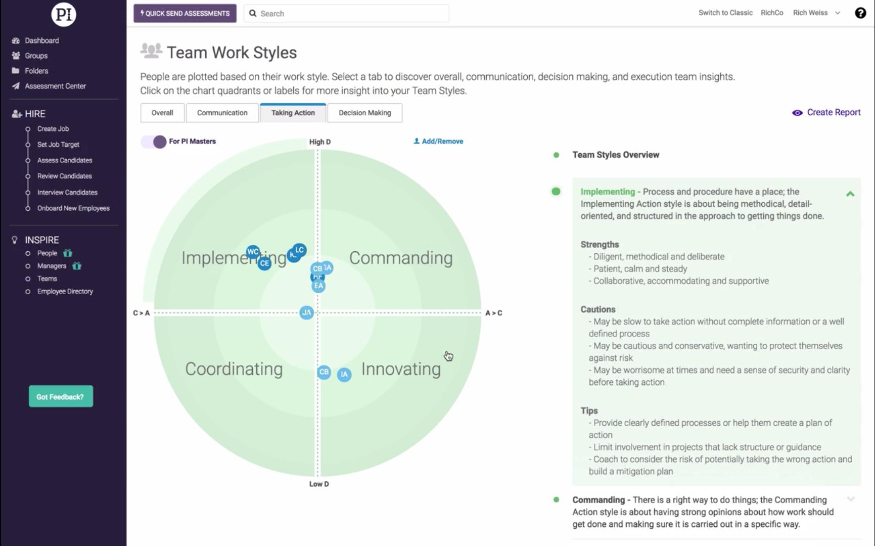 The Predictive Index Demo - Team Work Styles
