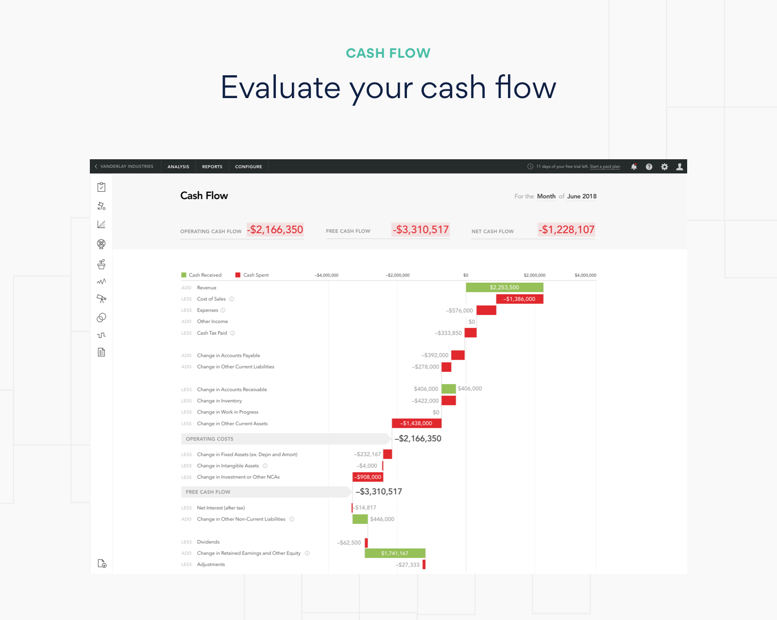 Fathom Demo - Cash Flow