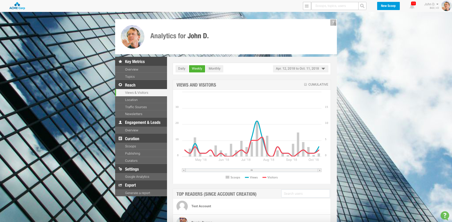 Scoop.it Demo - Analytics